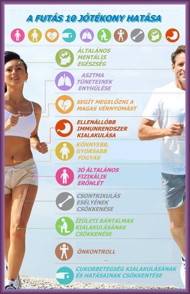 könnyebb fogyni vagy testzsír