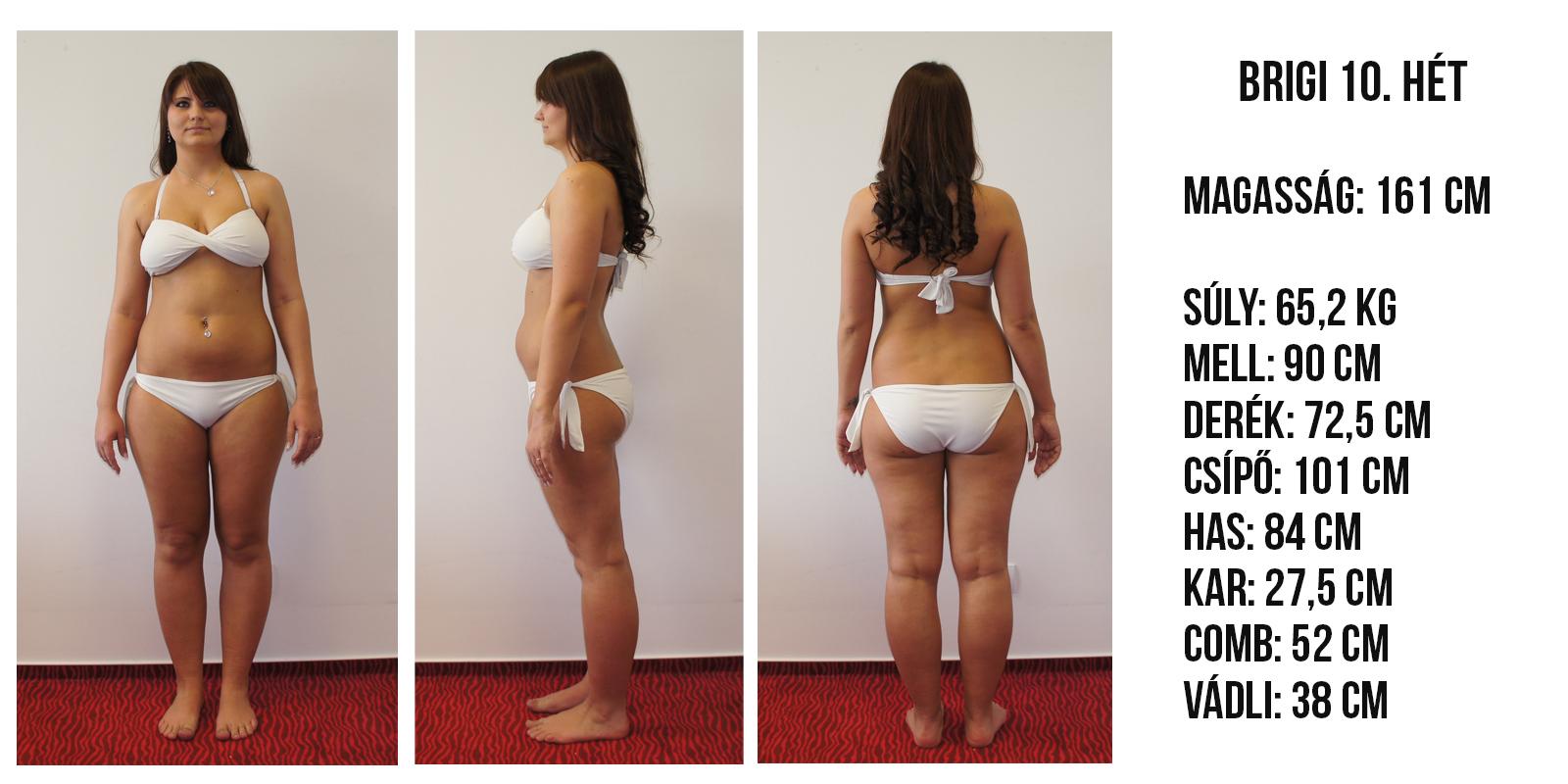 10 kilós fogyás összehasonlítása)