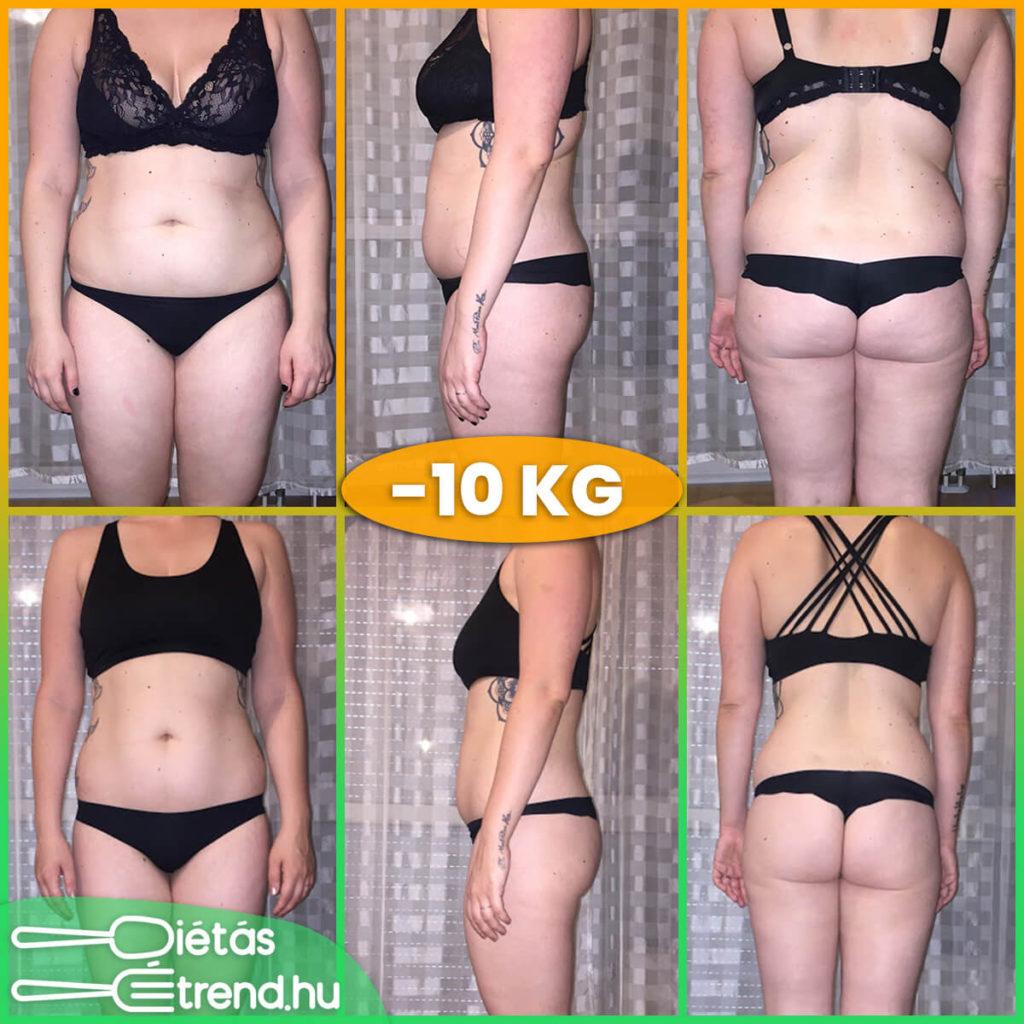 3 hónap alatt teljesen átalakult a testük: így fogyhatsz le te is nyárig - Fogyókúra | Femina