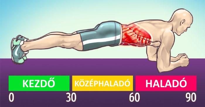 hormonális hasi zsírvesztés