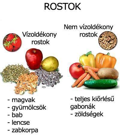 Ilyen egyszerű az egészséges táplálkozás képlete   Sokszínű vidék