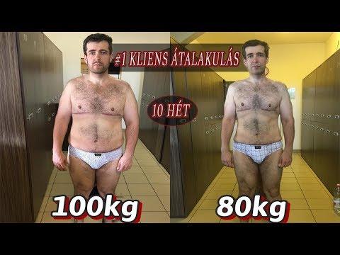 Schema settimanale supermetabolism diéta. Fodmap diéta példa