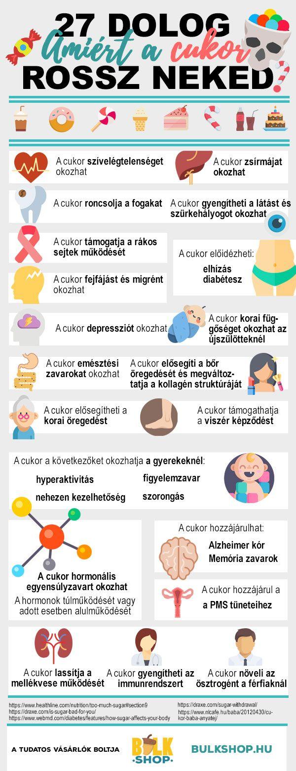 súlycsökkenés migrént okoz