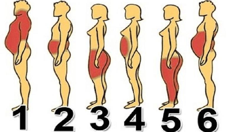 elhízás fogyni könnyű