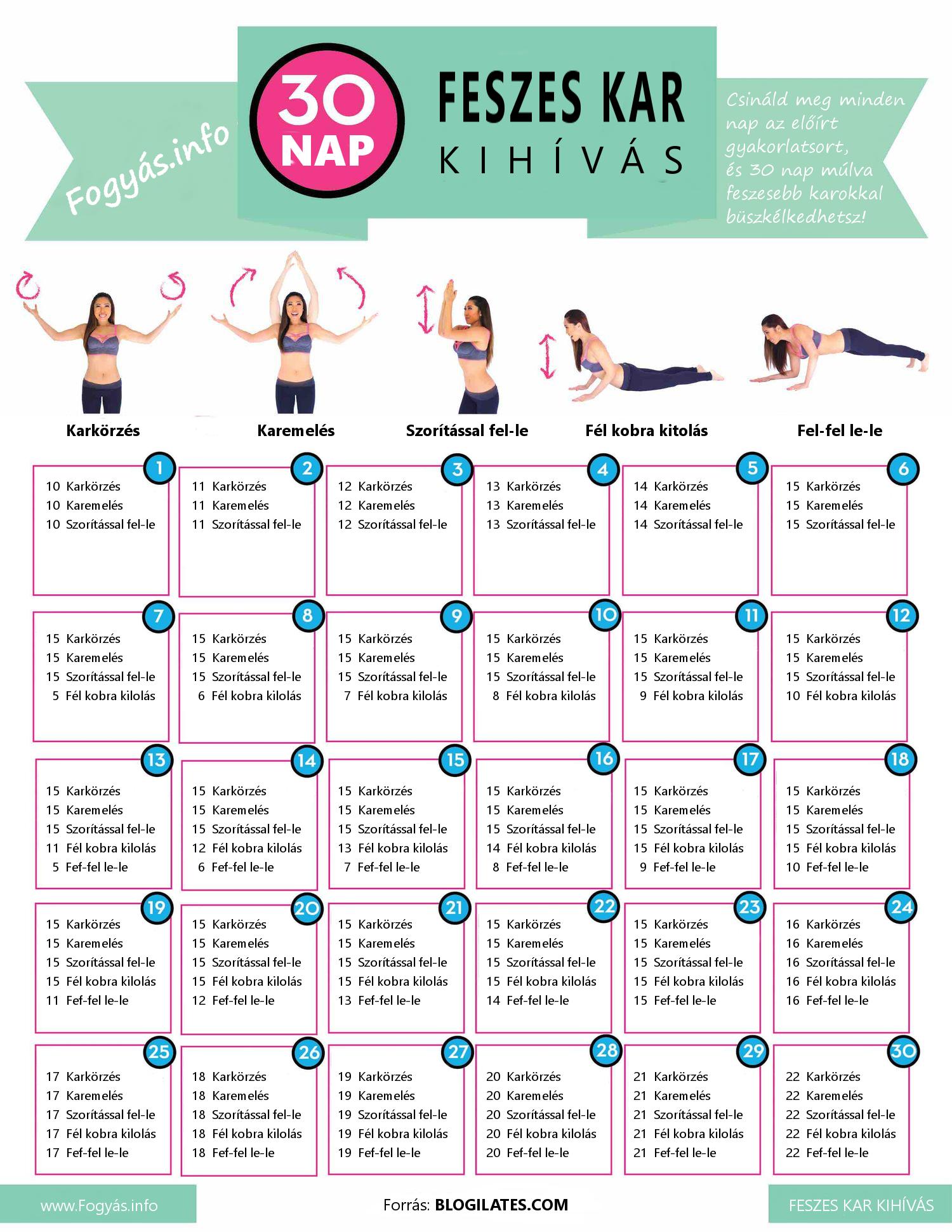30 fogyás kihívás