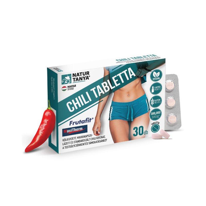 LIV 52 jó fogyás, Zsírégető és állóképességet növelő táplálékkiegészítők hatása a testedre