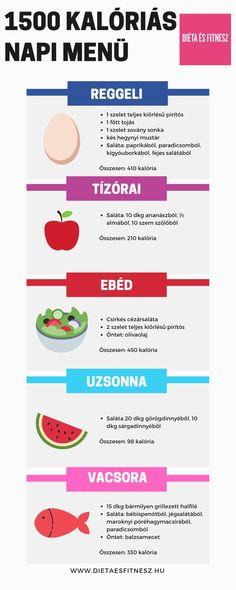 igazi gyors fogyókúrás tippek