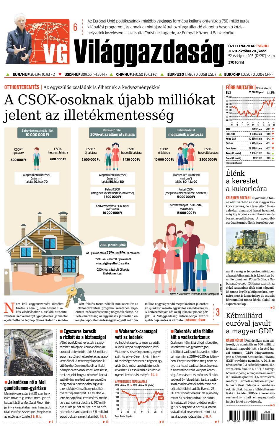 súlycsökkentő iparági jelentés)