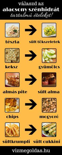 Egészséges és tápláló étel a fogyáshoz - Helyes fogyás ételek