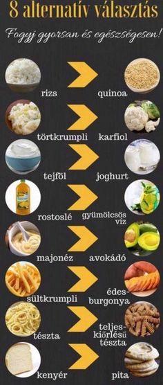 könnyű ételek zsírégetésre)