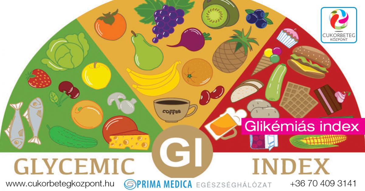 alacsony glikémiás indexű zsírvesztés)