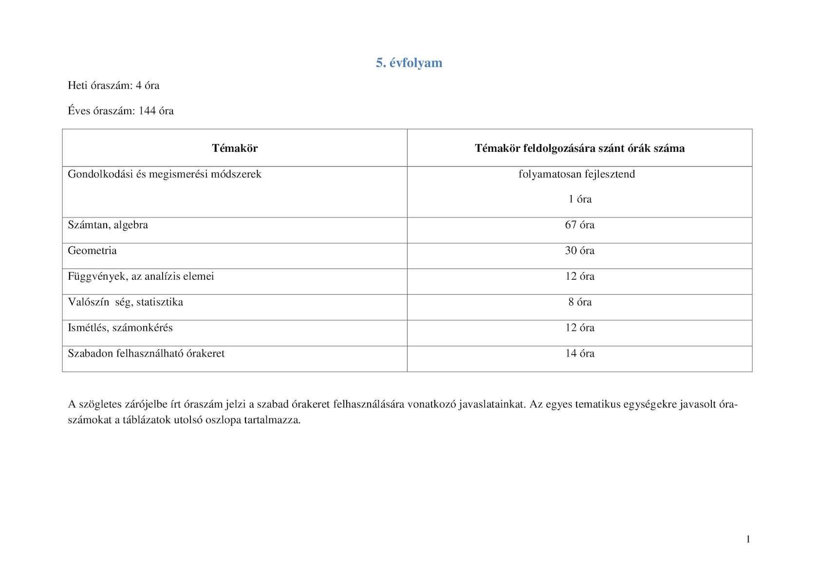 Méregtelenítés kiegészítők GNC. Ne segít a fogyásban pirula Máj méregtelenítő kiegészítők GNC