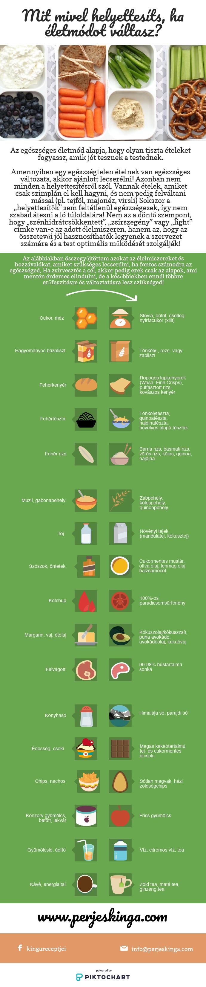 otthoni tippek a zsírvesztéshez