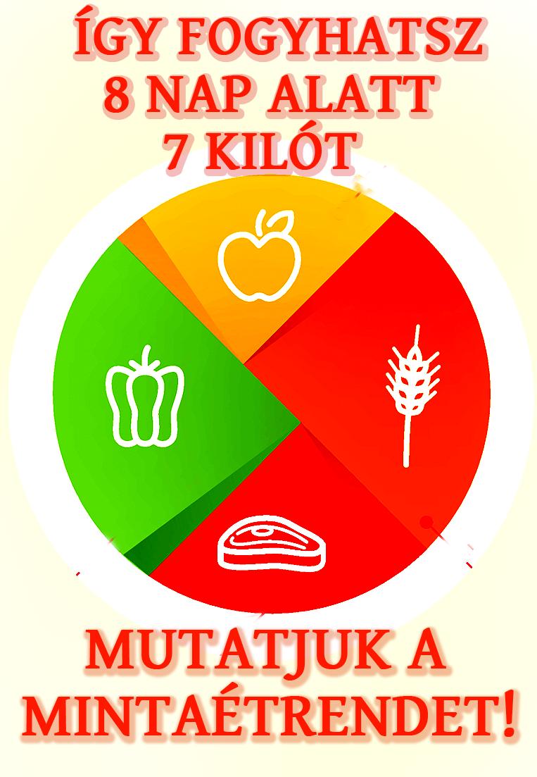 7 nap alatt 4 kiló mínusz éhezés nélkül - Fogyókúra | Femina