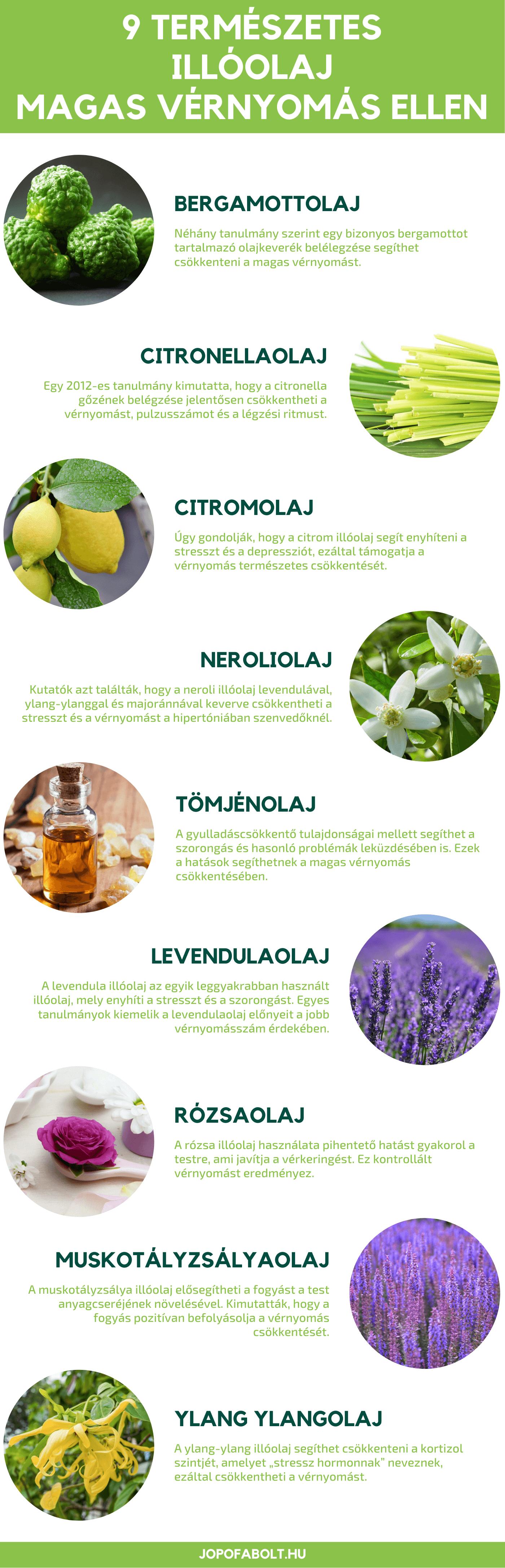 természetes gyógyszerek a fogyáshoz)