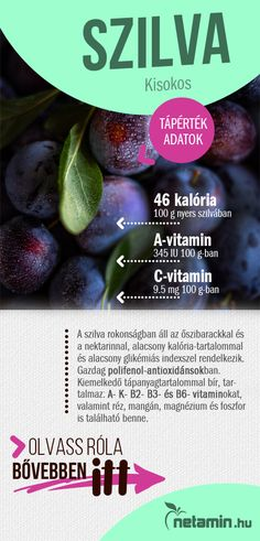 fogyás iu egészség)