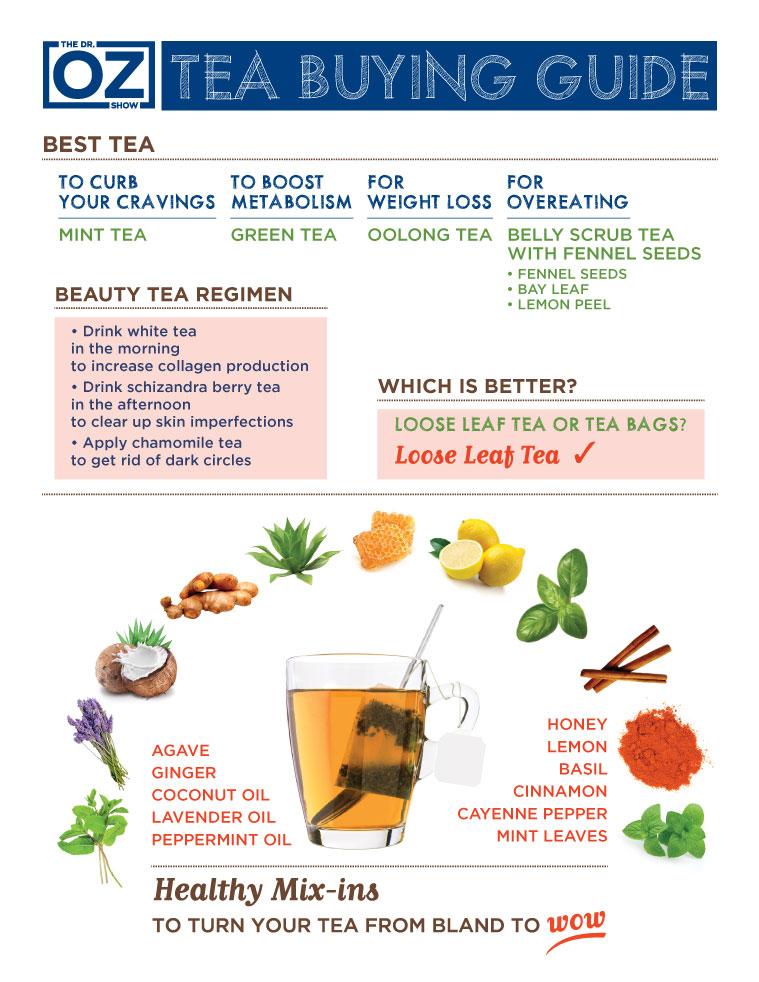 dr oz tea fogyás)