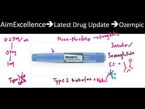 rx fogyás gyógyszerek