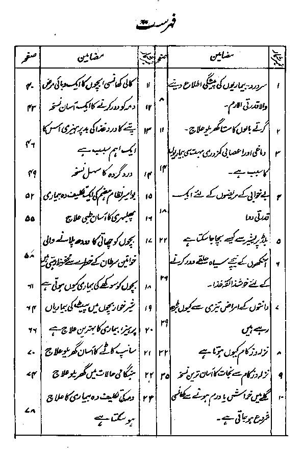 fogyás desi nuskhe urdu nyelven)