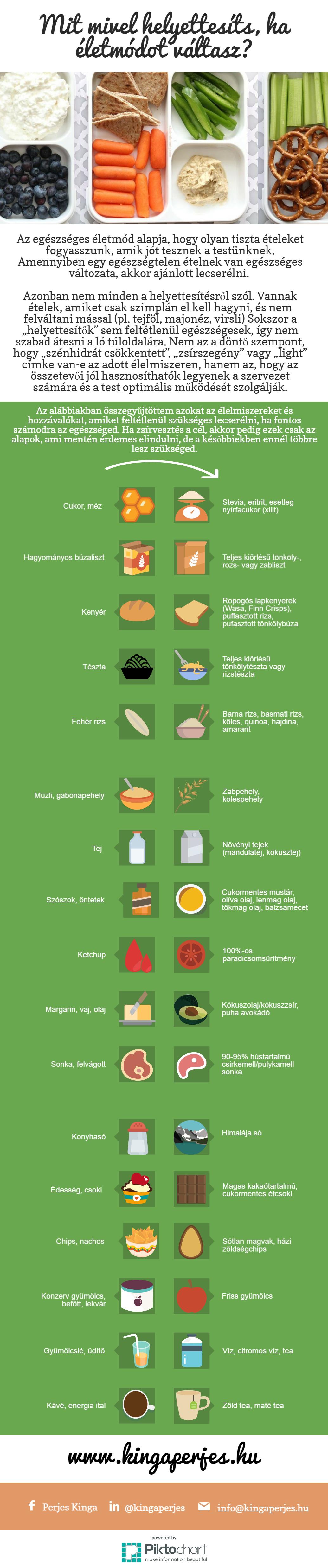 e2 zsírvesztés zsírégető módszerek