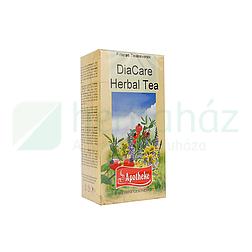 milyen típusú tea segít a fogyásban