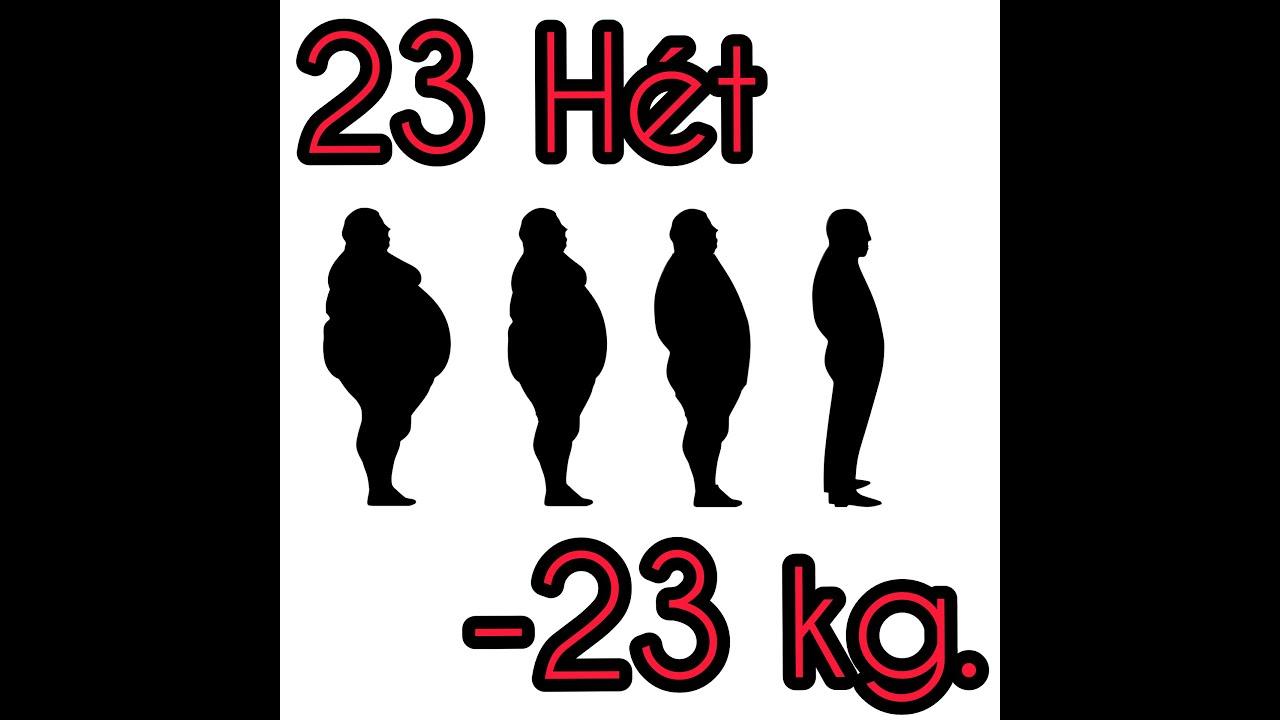 23 kg fogyás