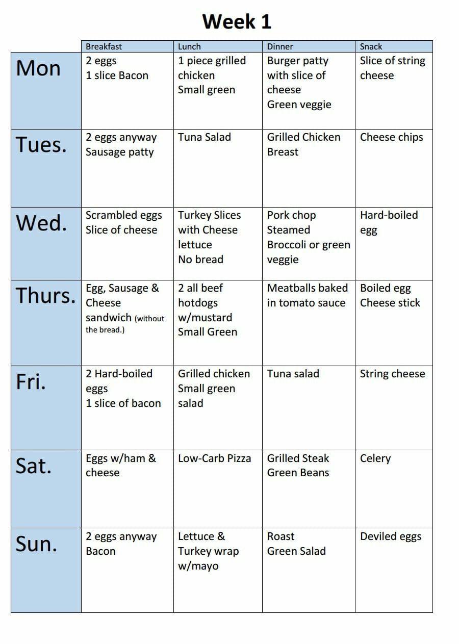 Egészséges fogyás hetente kilók. Melyik cél a reális a fogyás során?