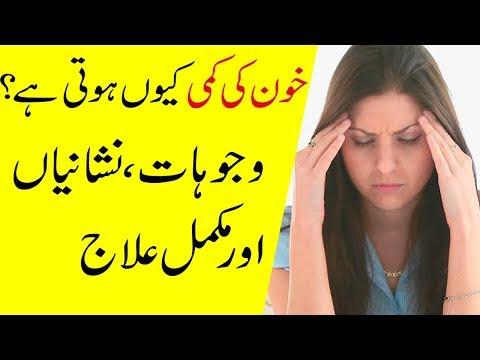 fogyni urdu