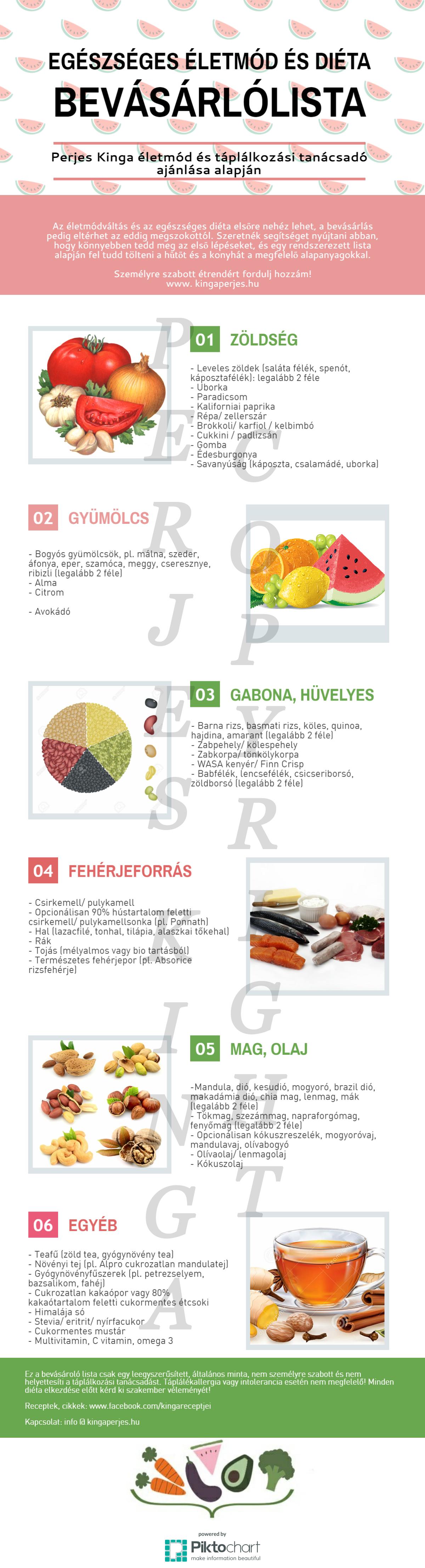 hibrid zsírégető áttekintés