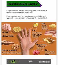 jó fogyókúrás tippek