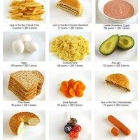 Súlycsökkentő termékek: mit lehet enni és mit nem. Az étrend alapvető szabályai