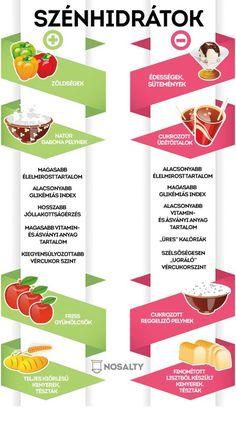 zsírégető jó vagy káros az egészségre