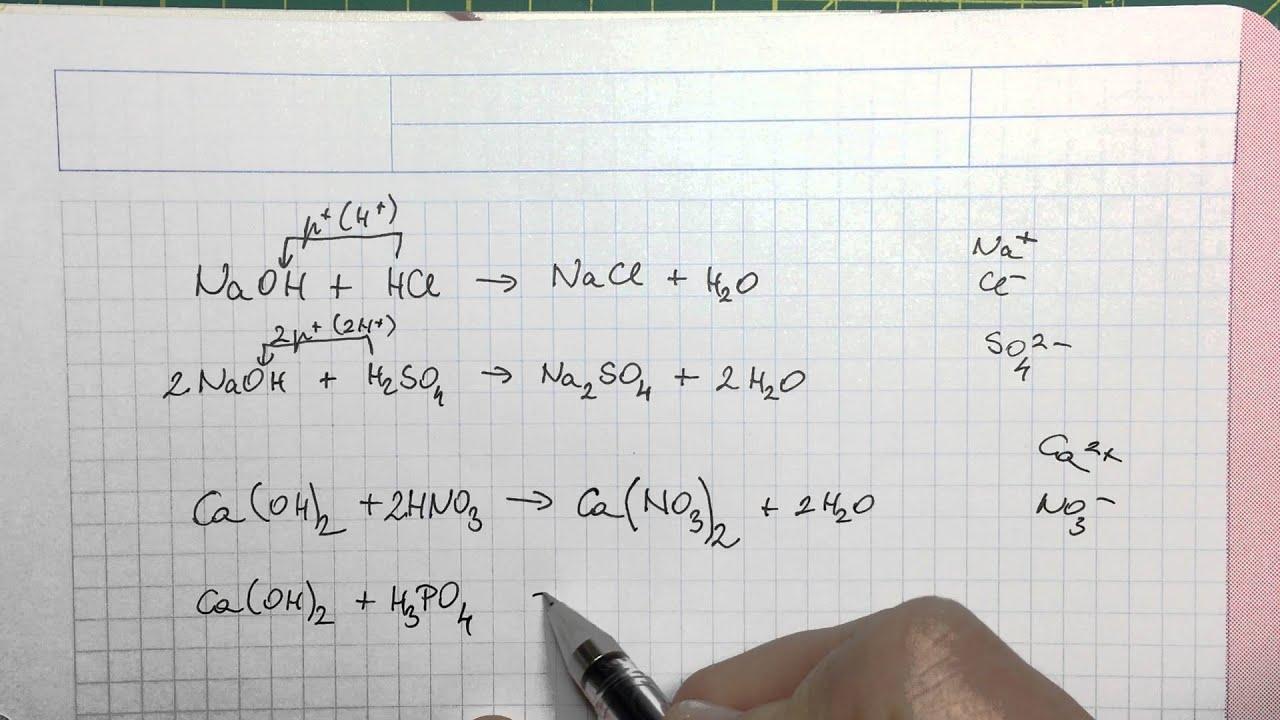 A zsírégetés kémiai képlete